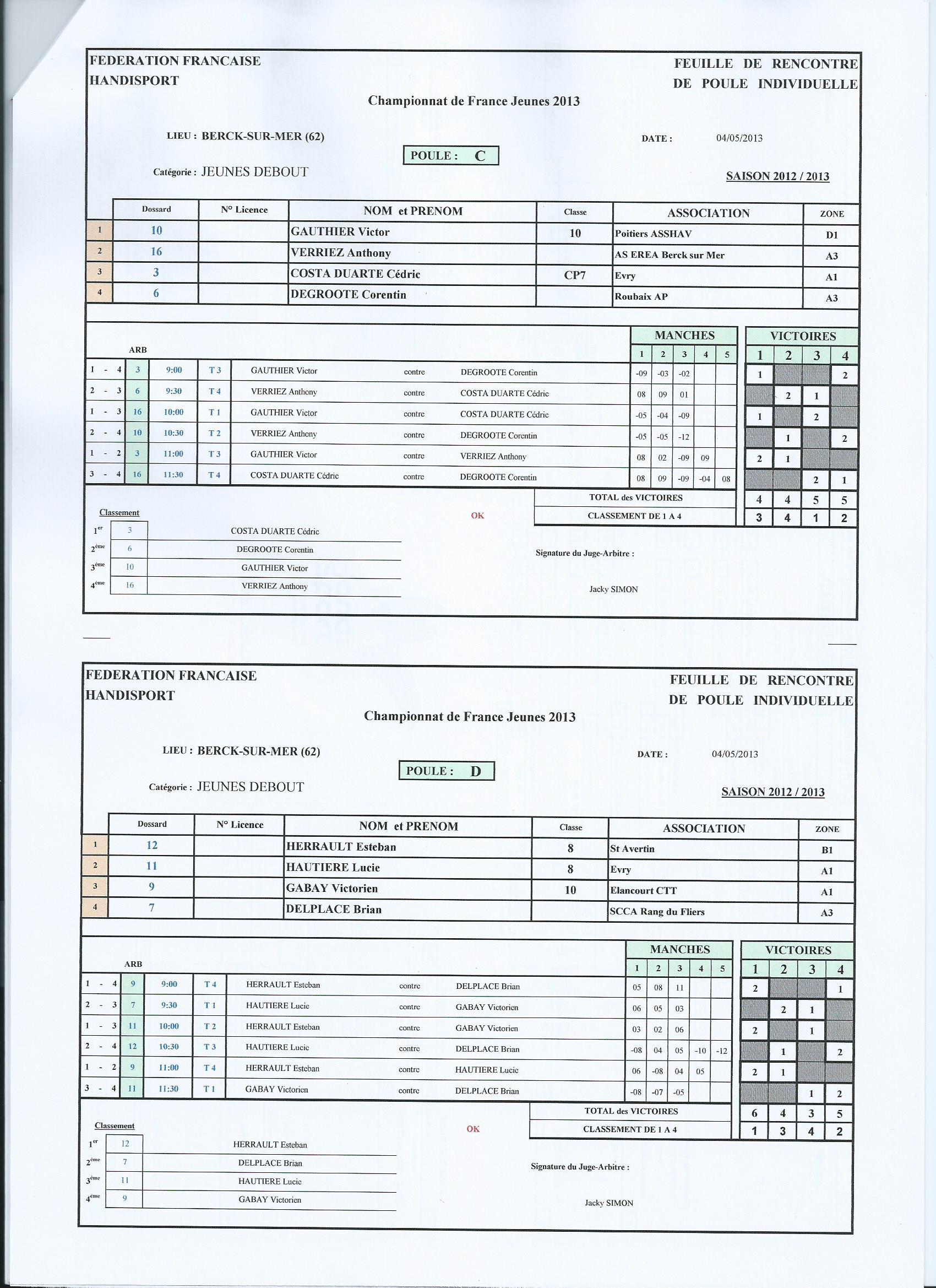 Championnat de france de tennis de table jeune berck 4 - Resultat tennis de table pro a ...