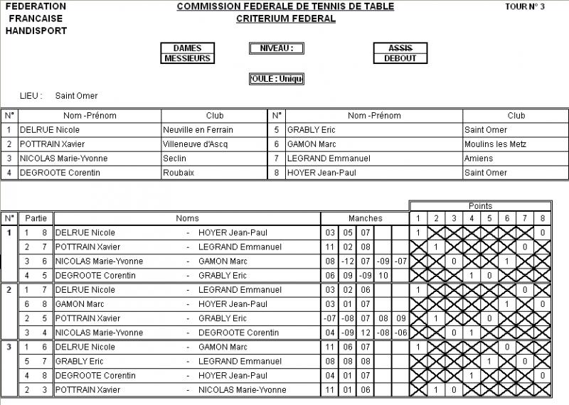 resultat-tennis-de-table-handisport-poule-assis-debout-23-02-2013-saint-omer-1.png